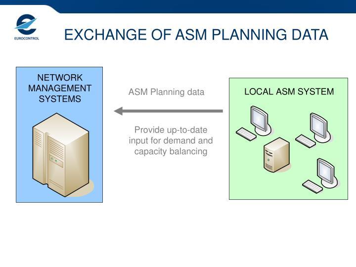 EXCHANGE OF ASM PLANNING DATA