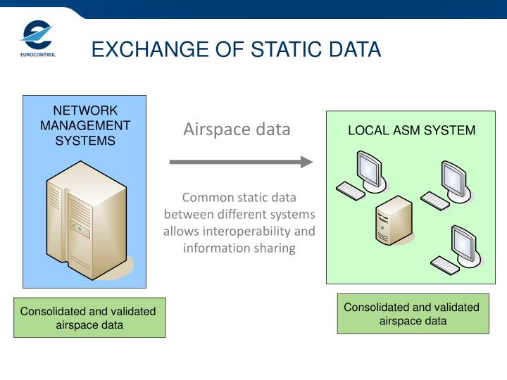 Exchange of static data