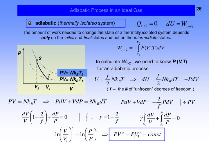 Adiabatic Process in an Ideal Gas