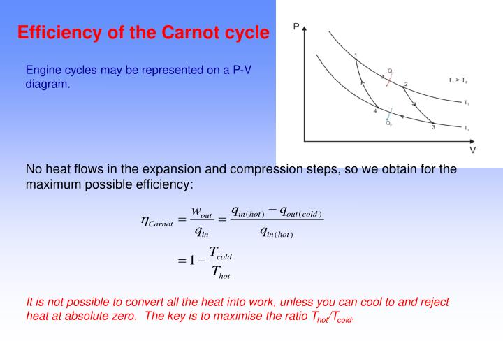 Efficiency of the Carnot cycle