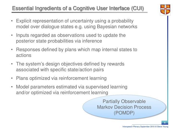 Essential Ingredients of a Cognitive User Interface (CUI)