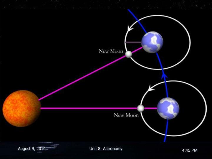 Unit 8: Astronomy