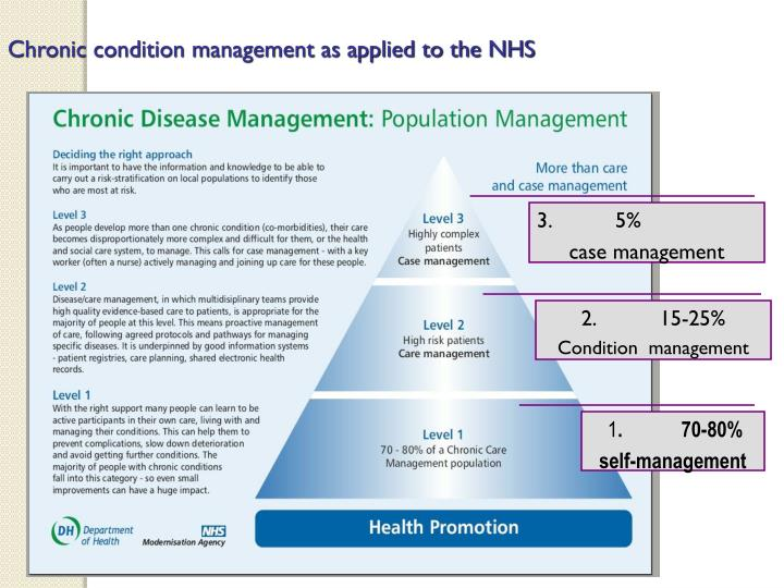 Chronic condition management as applied to the NHS