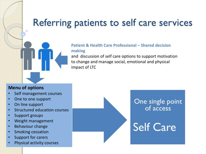 Referring patients to self care services