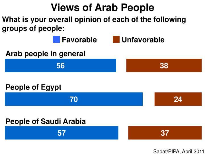 Views of Arab People
