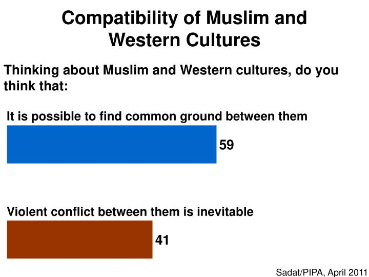 Compatibility of Muslim and         Western Cultures