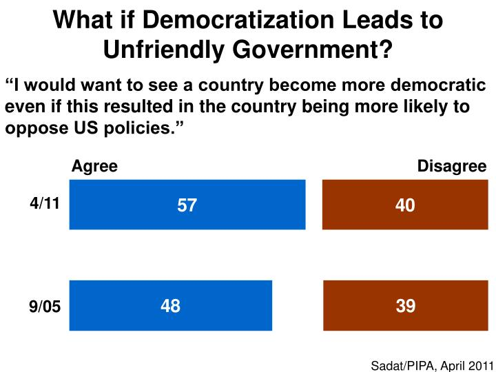 What if Democratization Leads to Unfriendly Government?