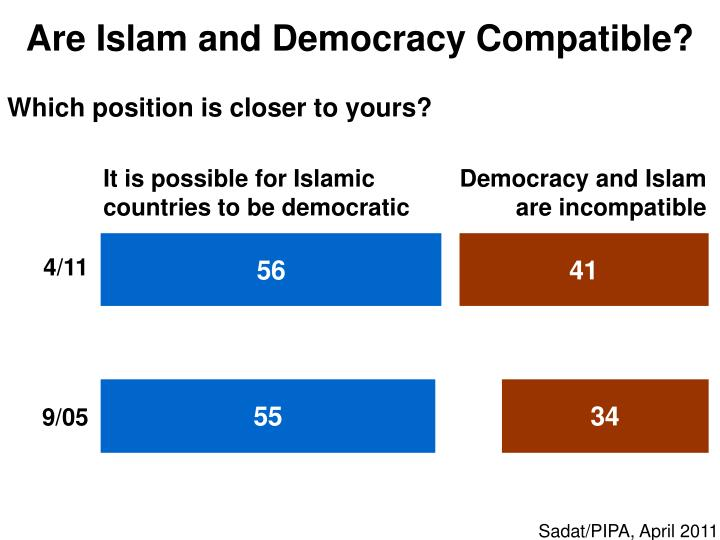 Are Islam and Democracy Compatible?