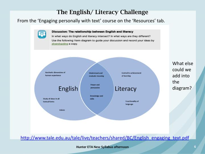 The English/ Literacy Challenge