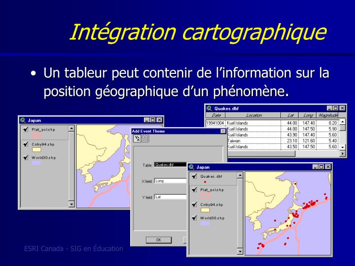 Intégration cartographique