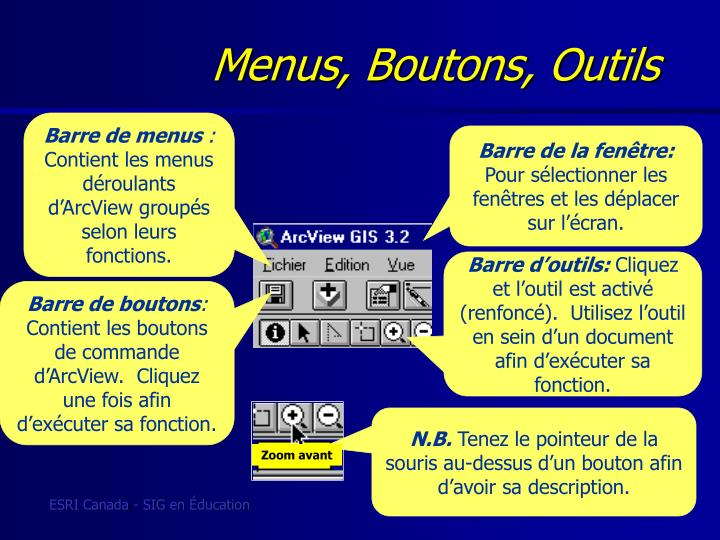 Menus, Boutons, Outils