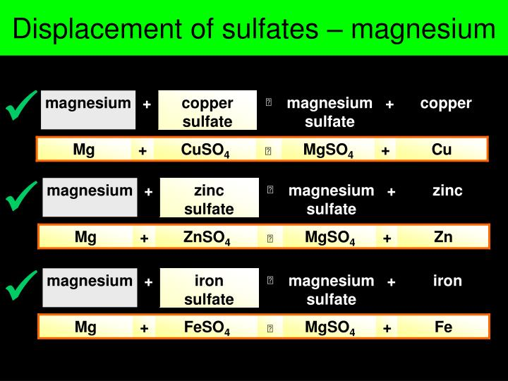 Displacement of sulfates – magnesium