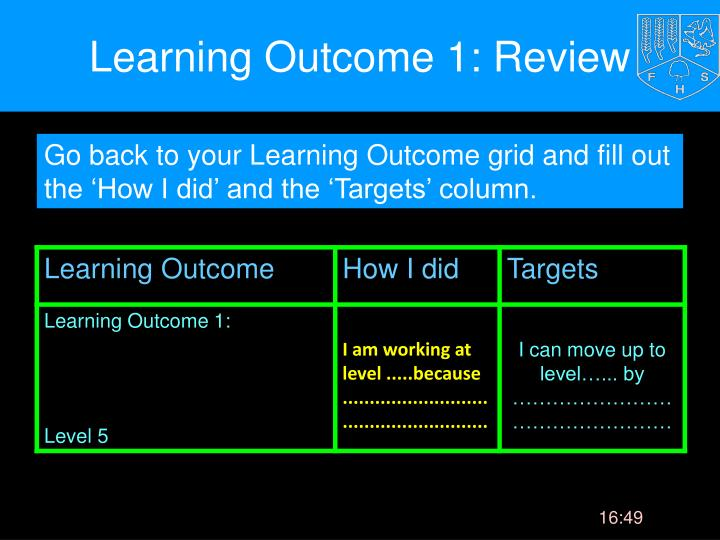 Learning Outcome 1: Review