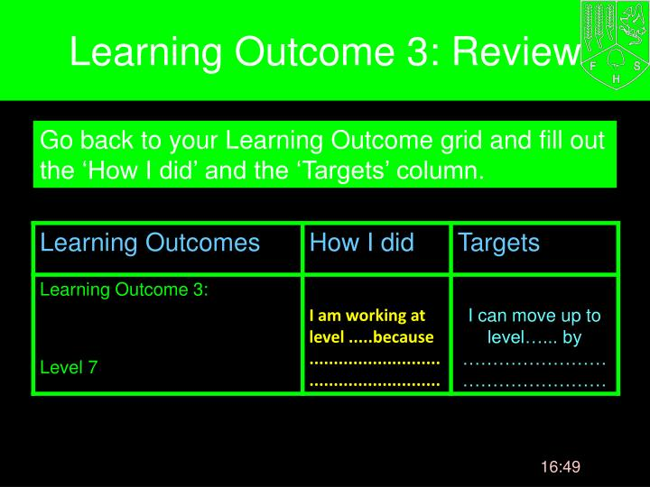 Learning Outcome 3: Review