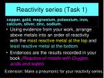reactivity series task 1