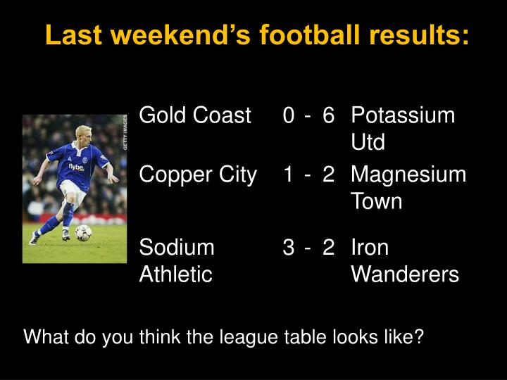 Last weekend's football results: