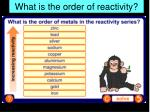 what is the order of reactivity