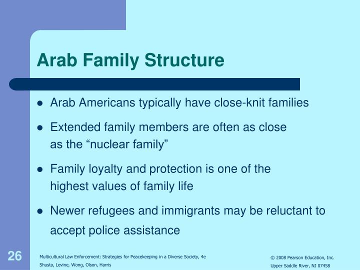 Arab Family Structure