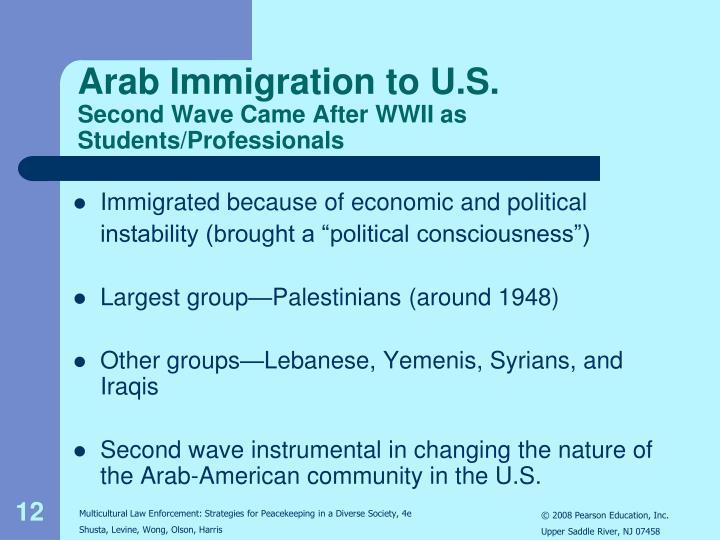 Arab Immigration to U.S.