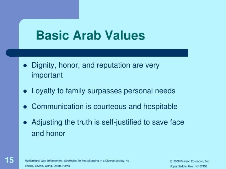 Basic Arab Values