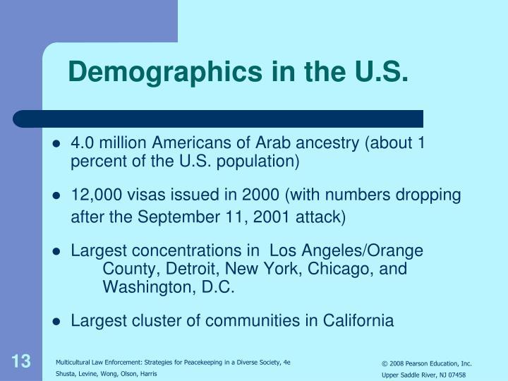 Demographics in the U.S.