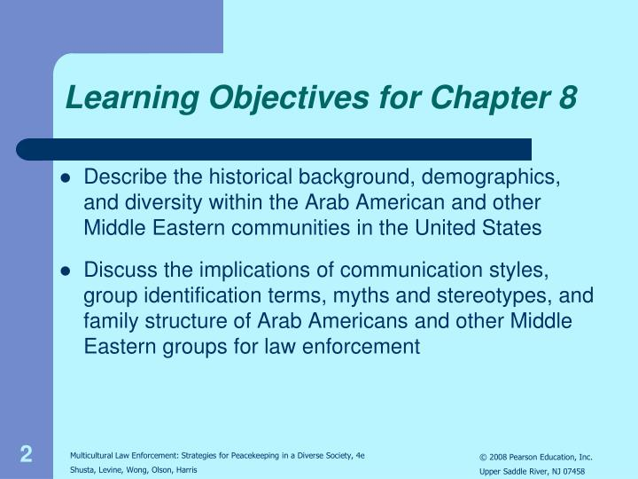 Learning objectives for chapter 8