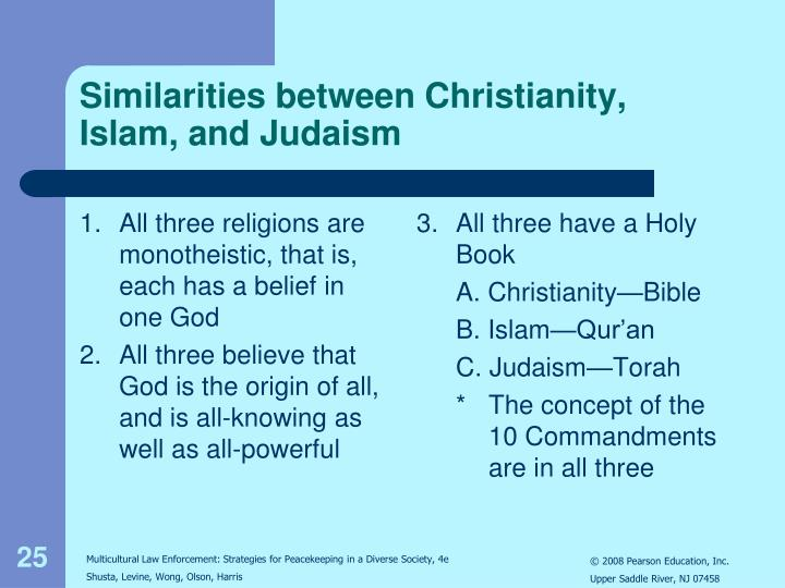 1.	All three religions are monotheistic, that is, each has a belief in one God