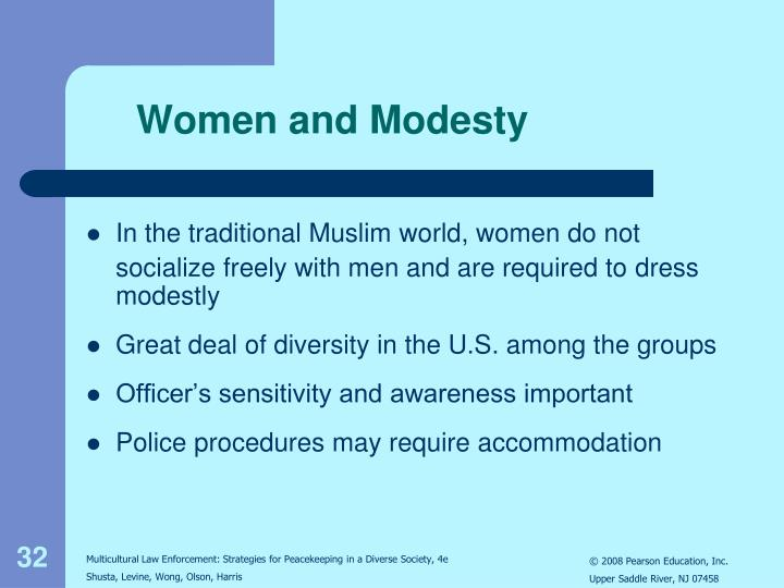 Women and Modesty