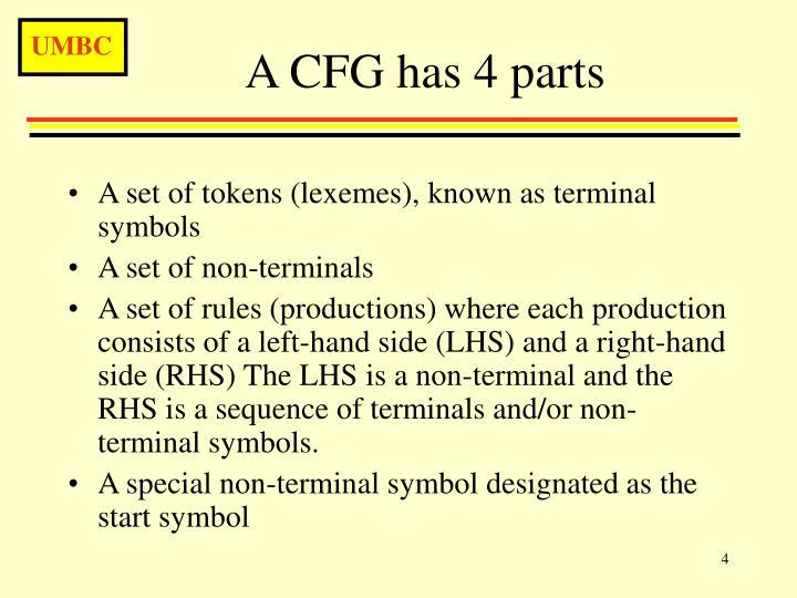 A CFG has 4 parts