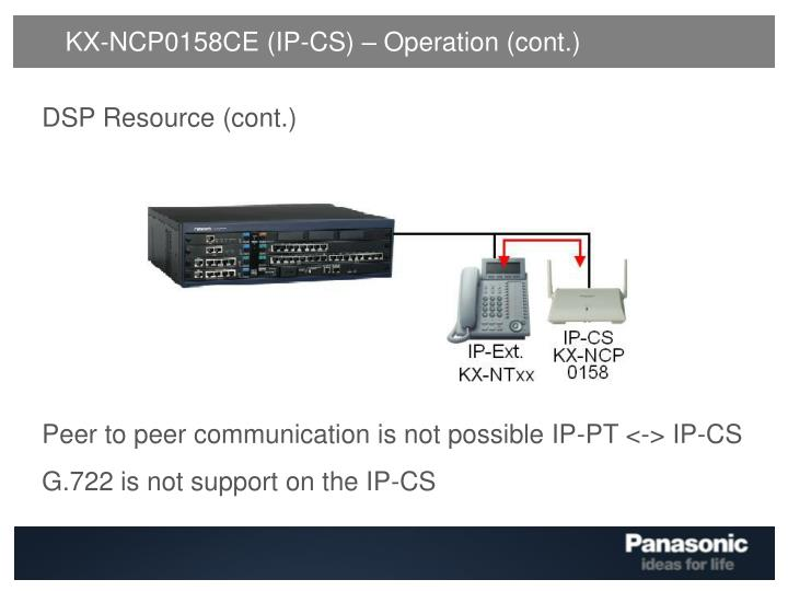 KX-NCP0158CE (IP-CS) – Operation (cont.)