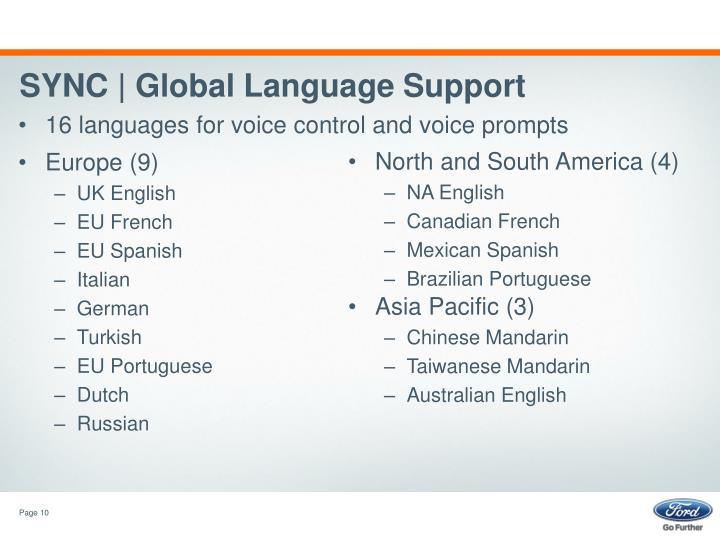 SYNC | Global Language Support