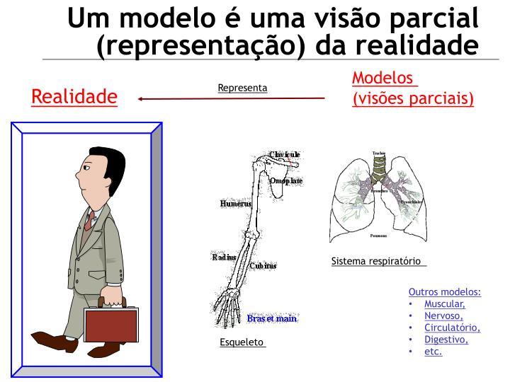 Um modelo é uma visão parcial (representação) da realidade