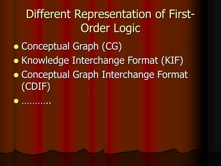 Different Representation of First-Order Logic