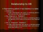relationship to db