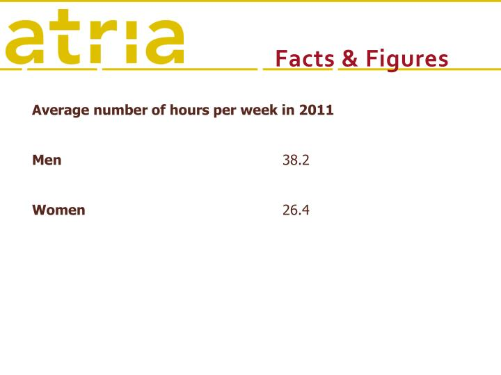 Average number of hours per week in 2011