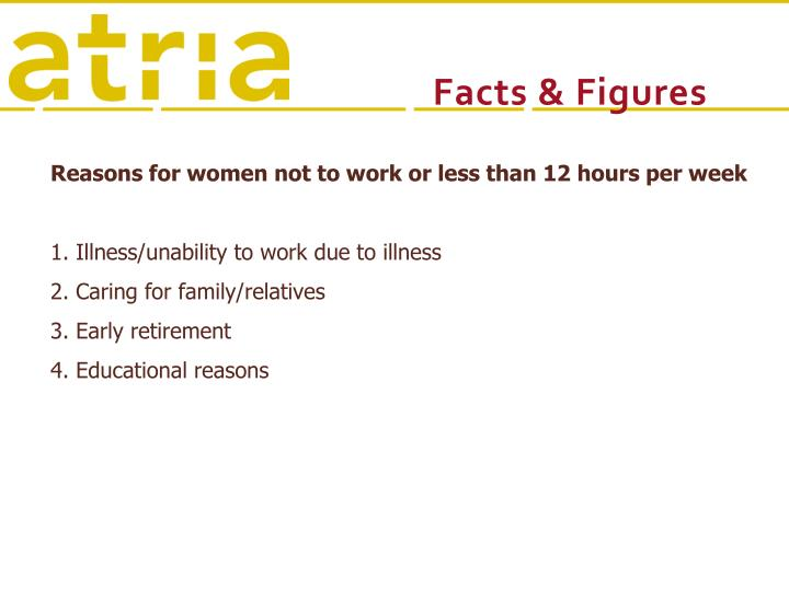 Reasons for women not to work or less than 12 hours per week
