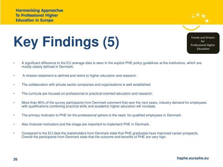 Key Findings (5)