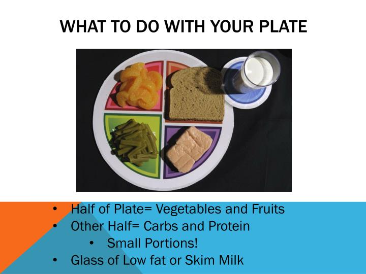 What to do with your plate