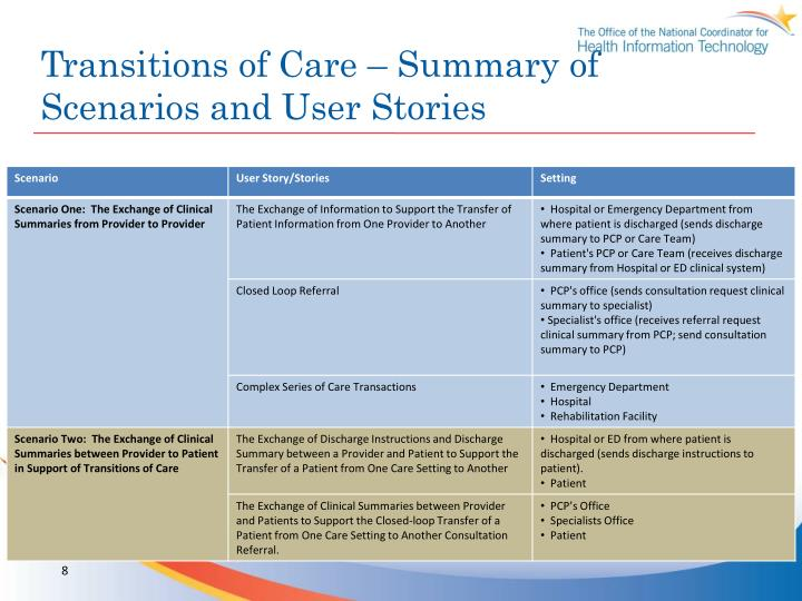 Transitions of Care – Summary of Scenarios and User Stories
