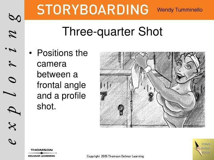 Three-quarter Shot