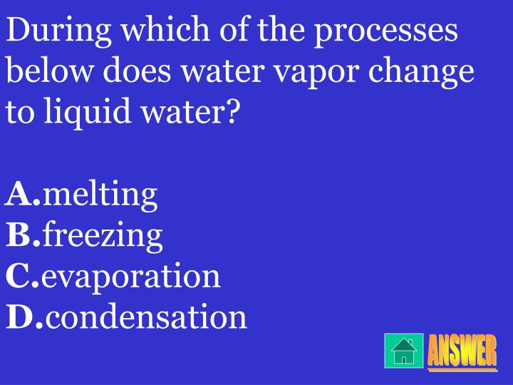 During which of the processes below does water vapor change to liquid water?