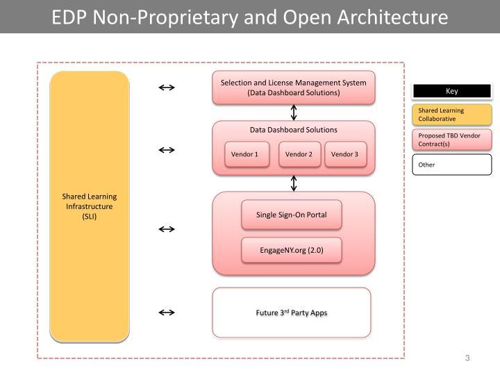EDP Non-Proprietary and Open Architecture