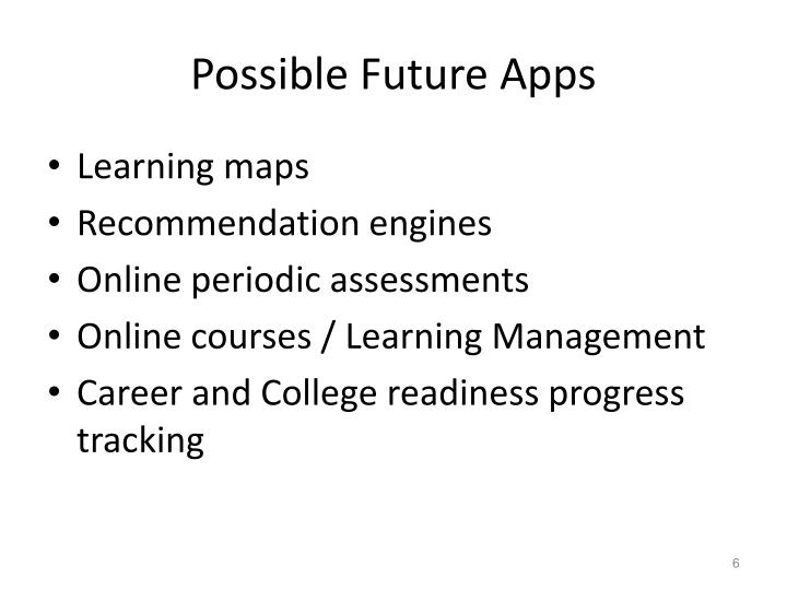 Possible Future Apps
