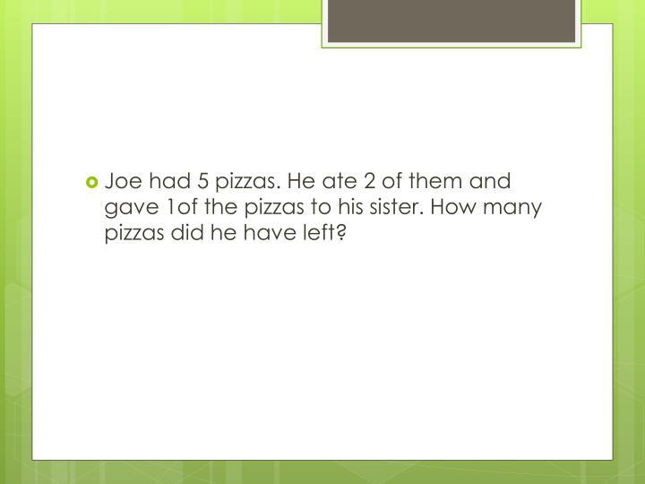 Joe had 5 pizzas. He ate