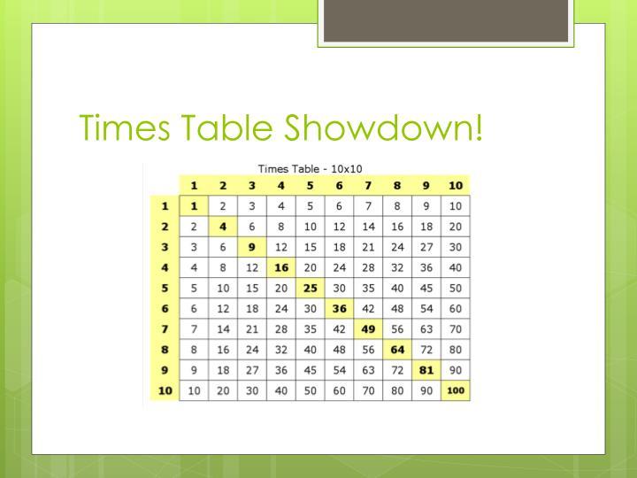 Times Table Showdown!