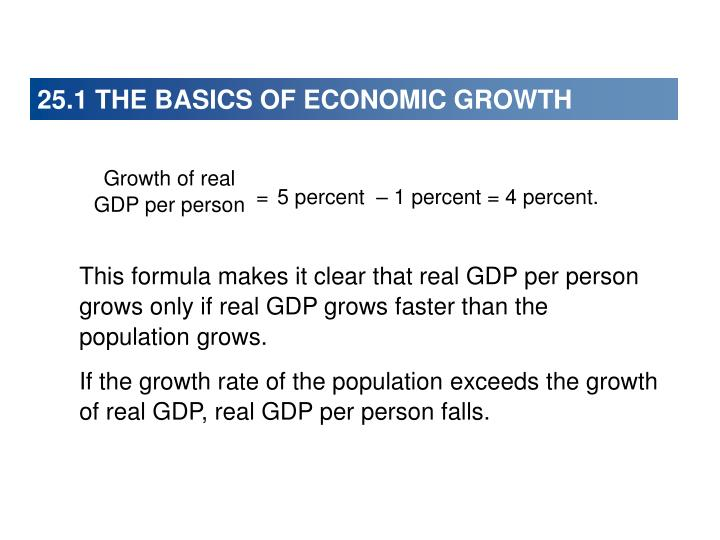 Growth of real GDP per person