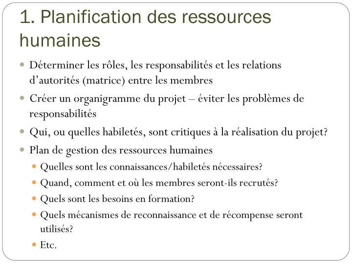 1. Planification des ressources humaines