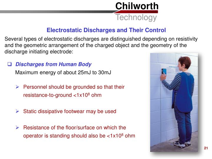 Electrostatic Discharges and Their Control