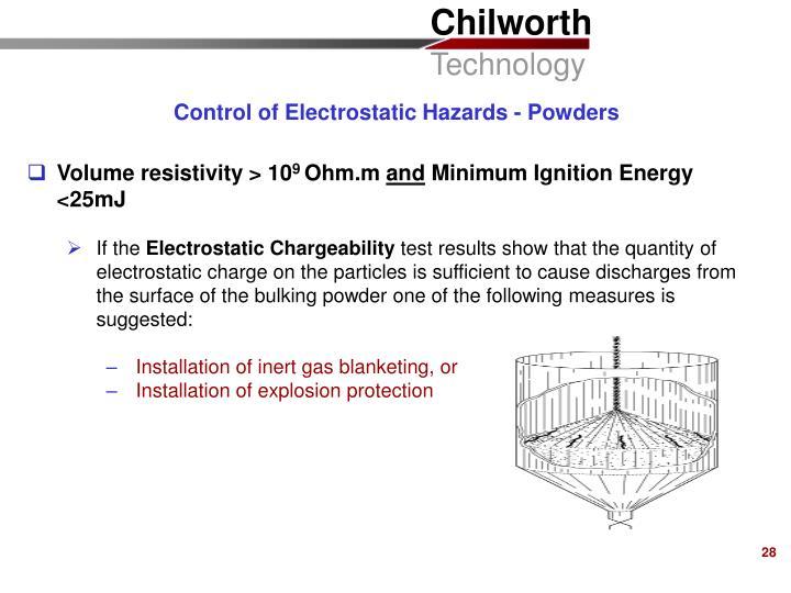 Control of Electrostatic Hazards - Powders