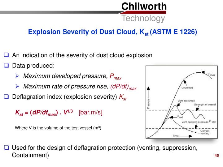 Explosion Severity of Dust Cloud, K